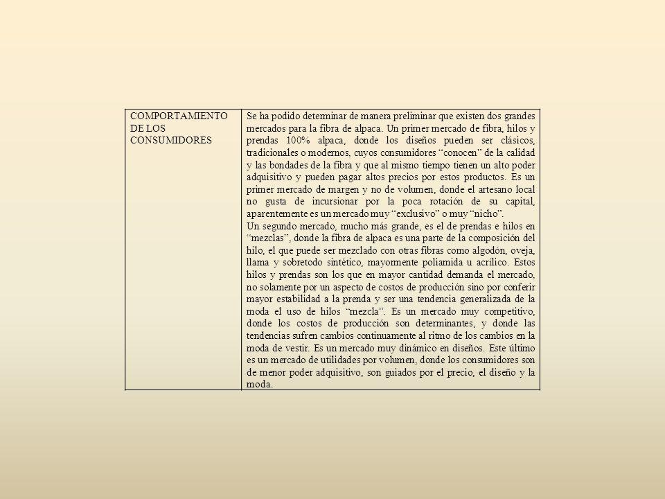 COMPORTAMIENTO DE LOS CONSUMIDORES