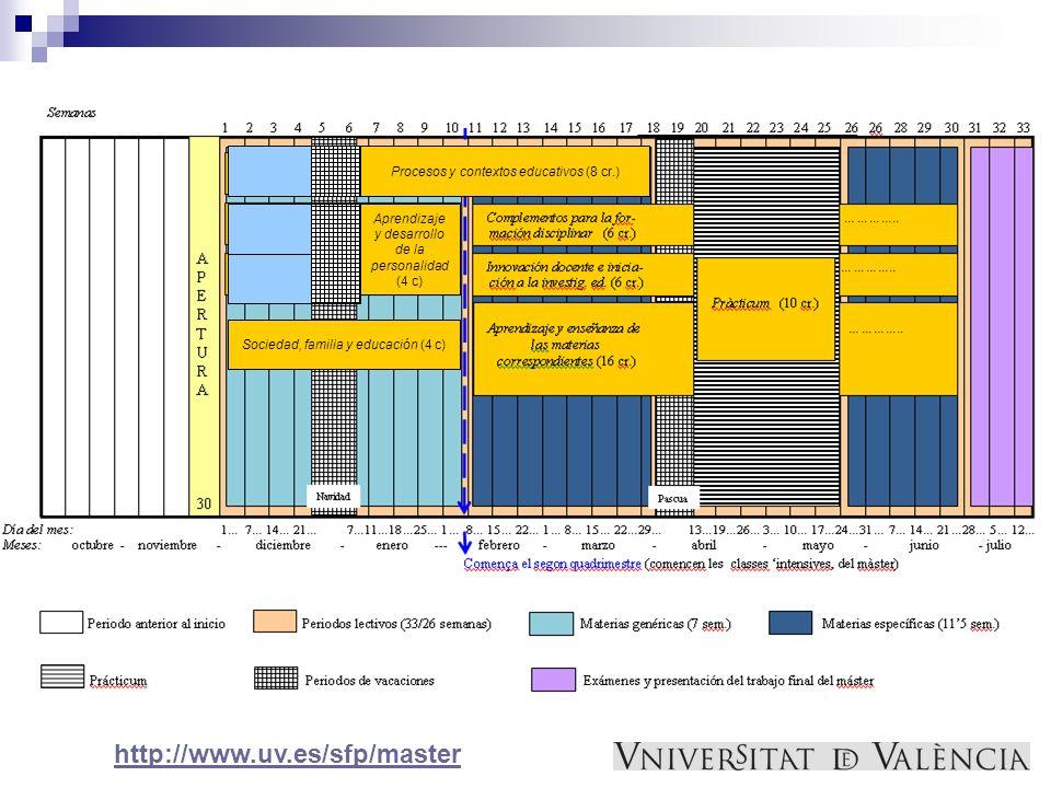 http://www.uv.es/sfp/master Procesos y contextos educativos (8 cr.)