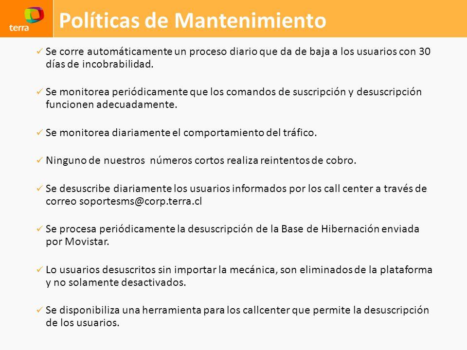 Políticas de Mantenimiento