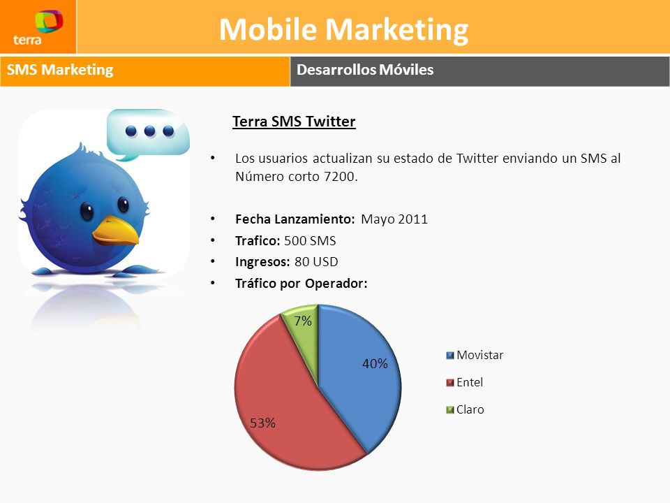Mobile Marketing SMS Marketing Desarrollos Móviles Terra SMS Twitter