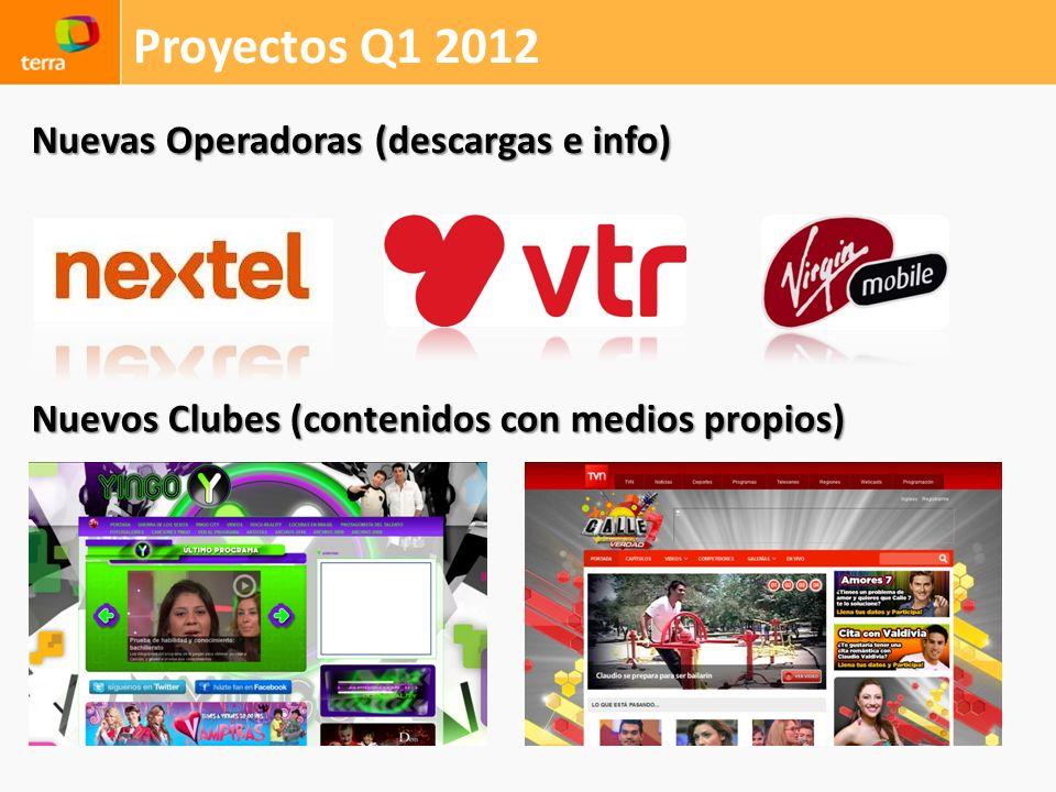 Proyectos Q1 2012 Nuevas Operadoras (descargas e info)