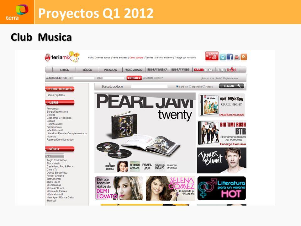 Proyectos Q1 2012 Club Musica