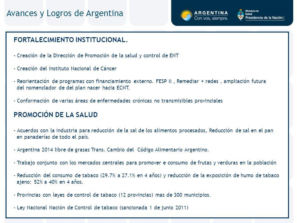 Avances y Logros de Argentina