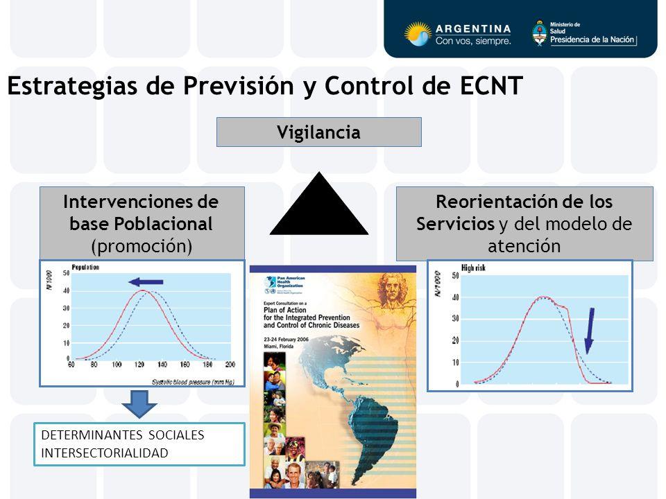 Estrategias de Previsión y Control de ECNT