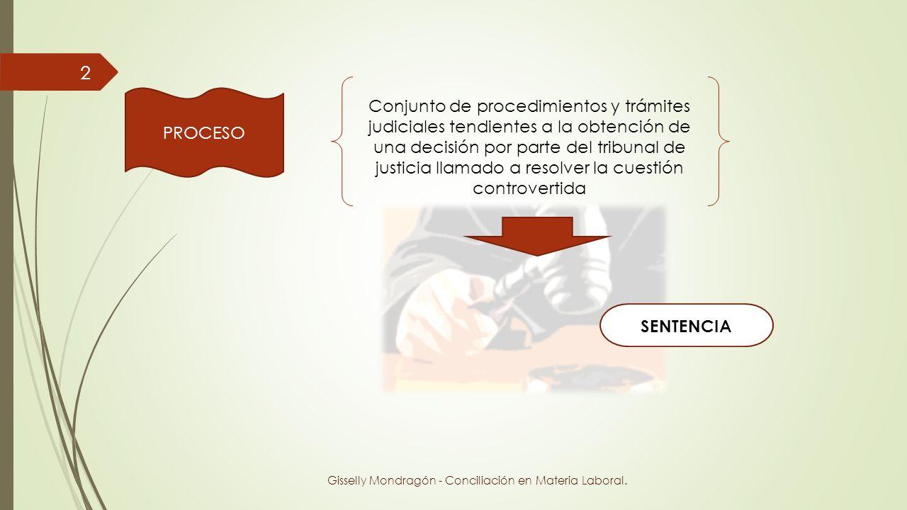 Gisselly Mondragón - Conciliación en Materia Laboral.