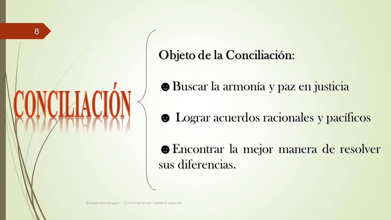 CONCILIACIÓN Objeto de la Conciliación: