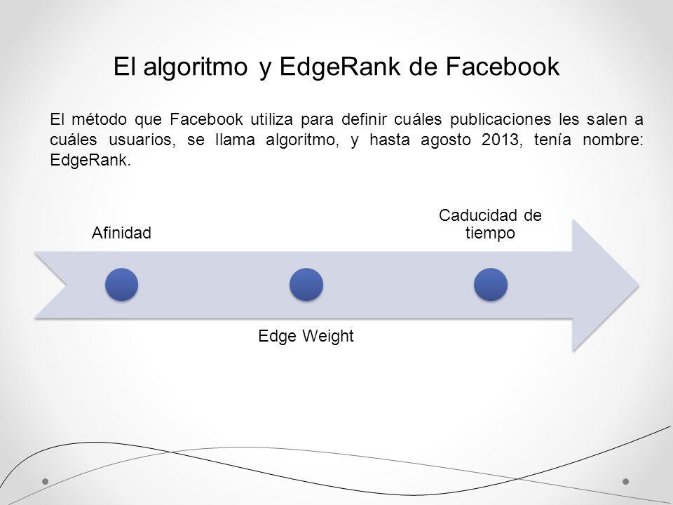 El algoritmo y EdgeRank de Facebook