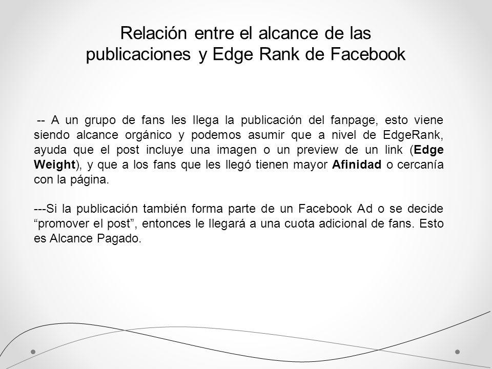 Relación entre el alcance de las publicaciones y Edge Rank de Facebook
