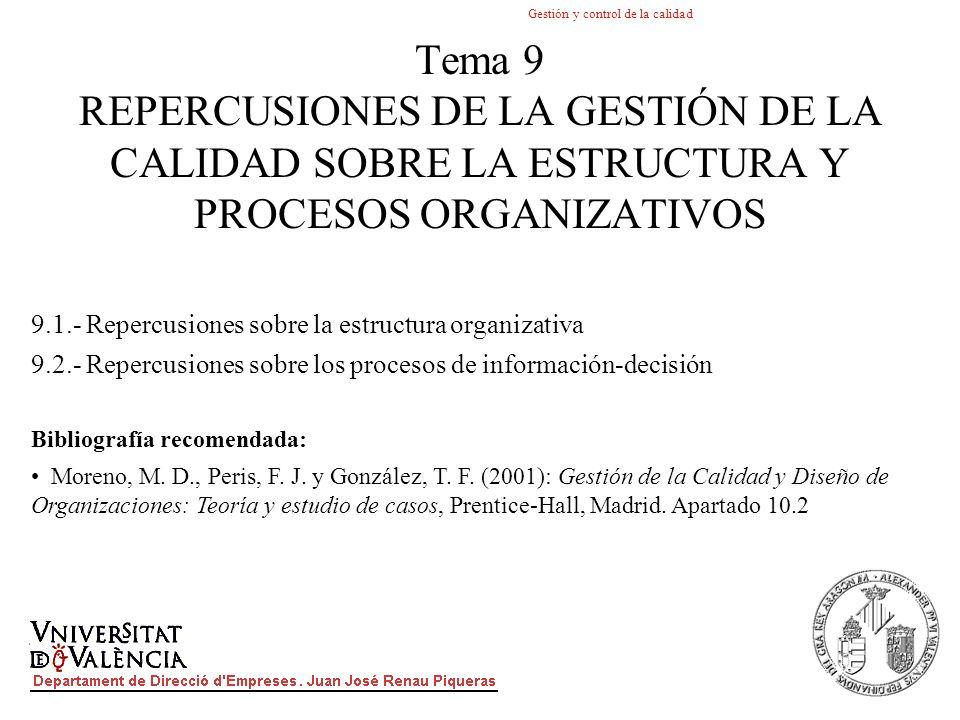 Tema 9 REPERCUSIONES DE LA GESTIÓN DE LA CALIDAD SOBRE LA ESTRUCTURA Y PROCESOS ORGANIZATIVOS