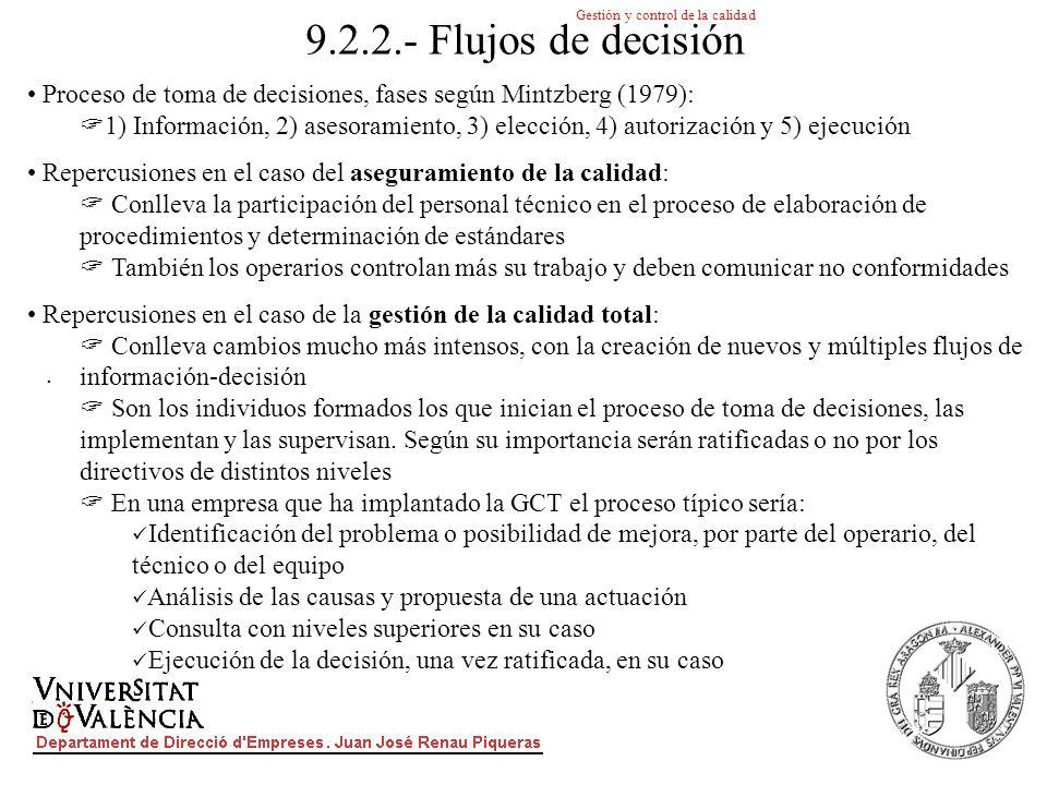 9.2.2.- Flujos de decisión Proceso de toma de decisiones, fases según Mintzberg (1979):