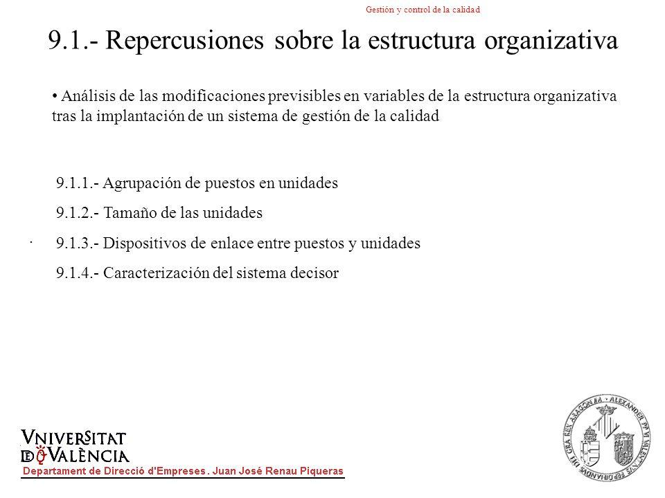 9.1.- Repercusiones sobre la estructura organizativa