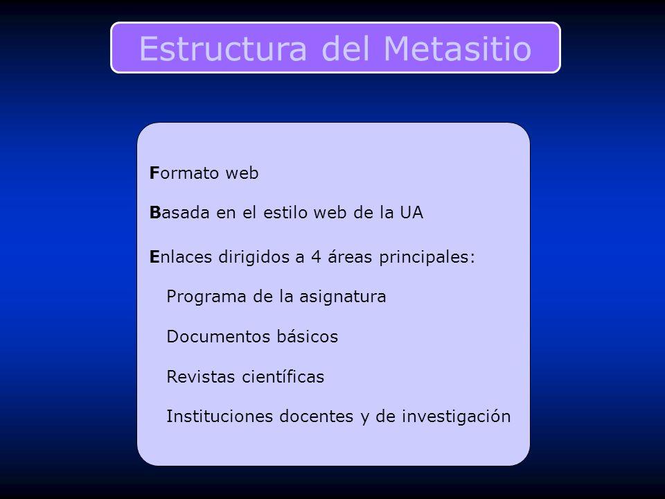 Estructura del Metasitio