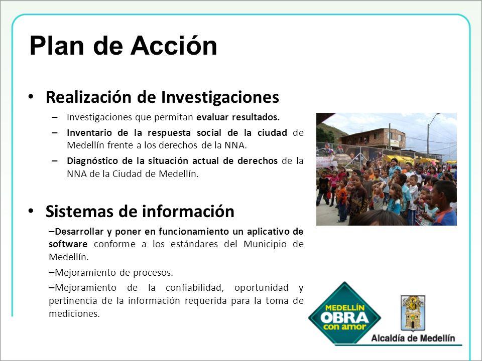 Plan de Acción Realización de Investigaciones Sistemas de información