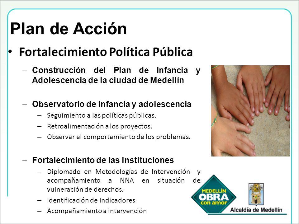 Plan de Acción Fortalecimiento Política Pública