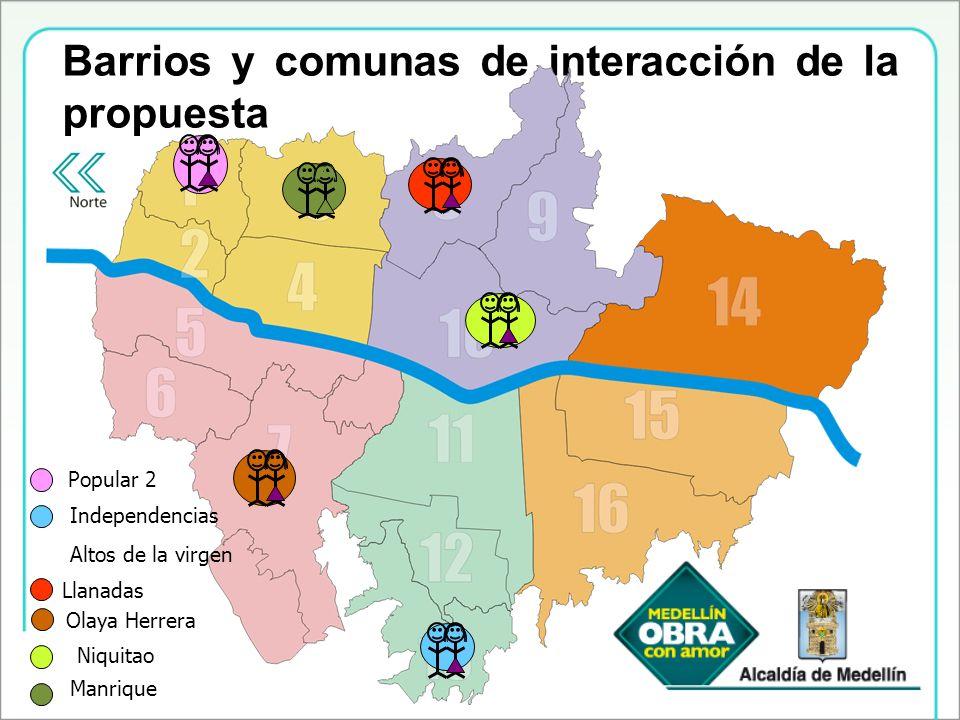 Barrios y comunas de interacción de la propuesta
