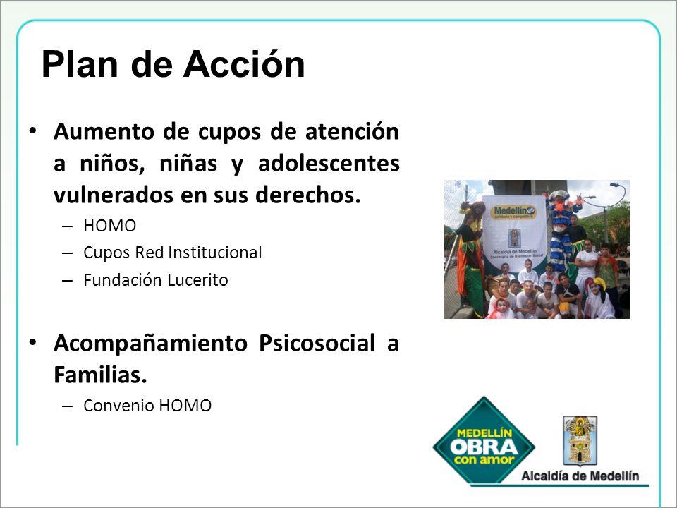 Plan de Acción Aumento de cupos de atención a niños, niñas y adolescentes vulnerados en sus derechos.
