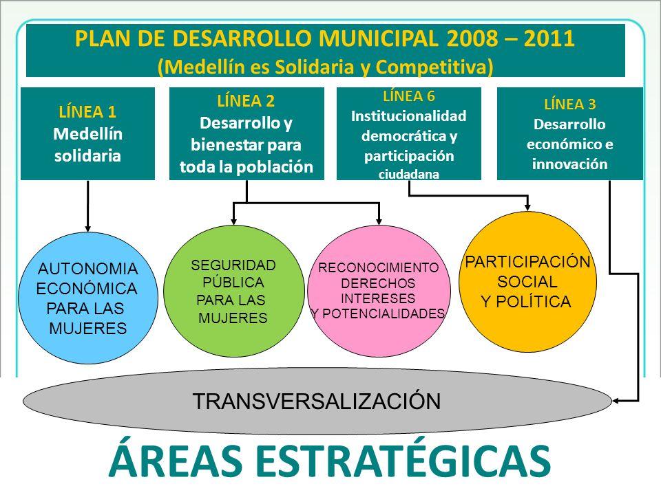 ÁREAS ESTRATÉGICAS PLAN DE DESARROLLO MUNICIPAL 2008 – 2011