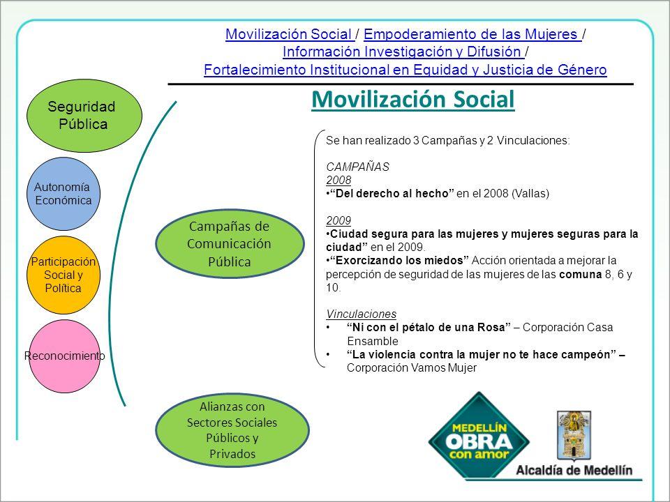 Movilización Social / Empoderamiento de las Mujeres /