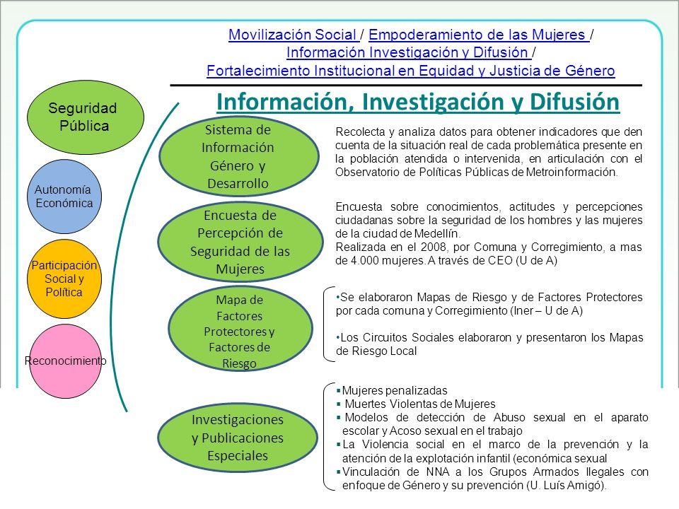 Información, Investigación y Difusión