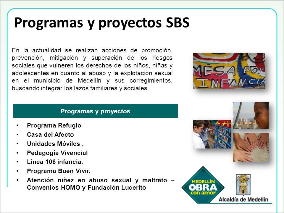 Programas y proyectos SBS