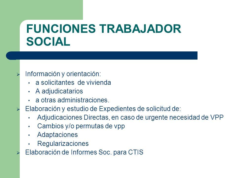 FUNCIONES TRABAJADOR SOCIAL