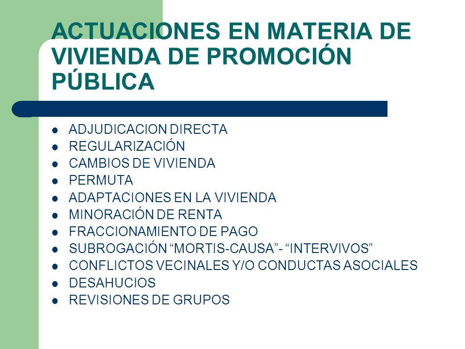 ACTUACIONES EN MATERIA DE VIVIENDA DE PROMOCIÓN PÚBLICA