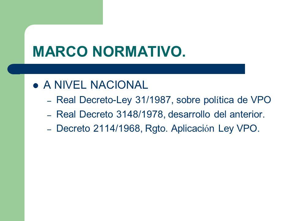MARCO NORMATIVO. A NIVEL NACIONAL