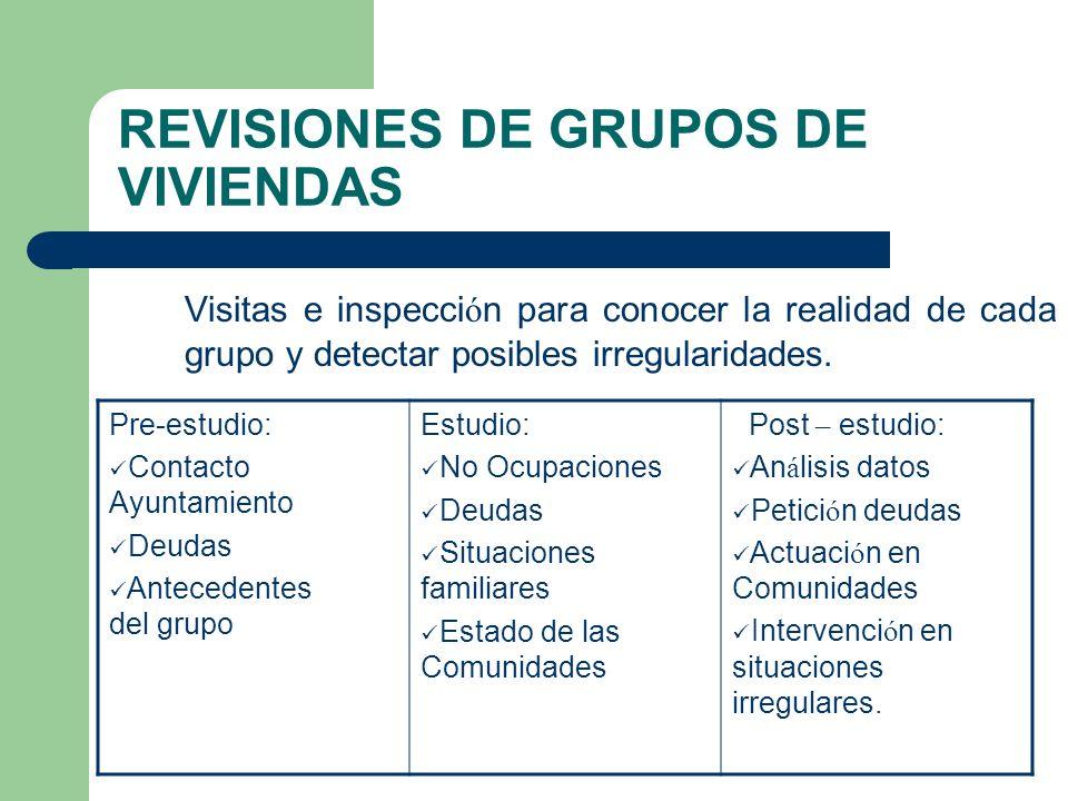 REVISIONES DE GRUPOS DE VIVIENDAS
