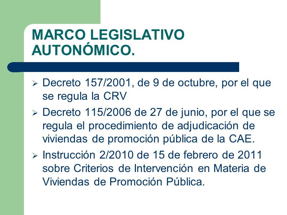MARCO LEGISLATIVO AUTONÓMICO.