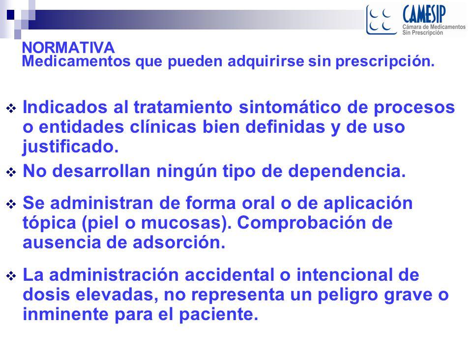 NORMATIVA Medicamentos que pueden adquirirse sin prescripción.