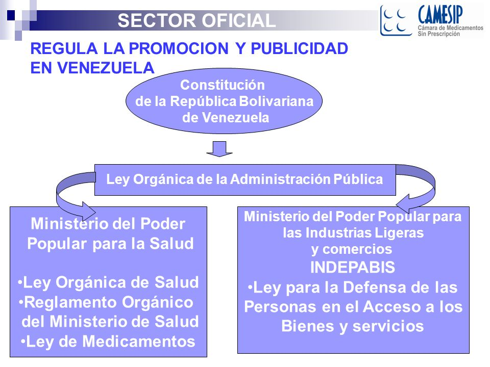 SECTOR OFICIAL REGULA LA PROMOCION Y PUBLICIDAD EN VENEZUELA