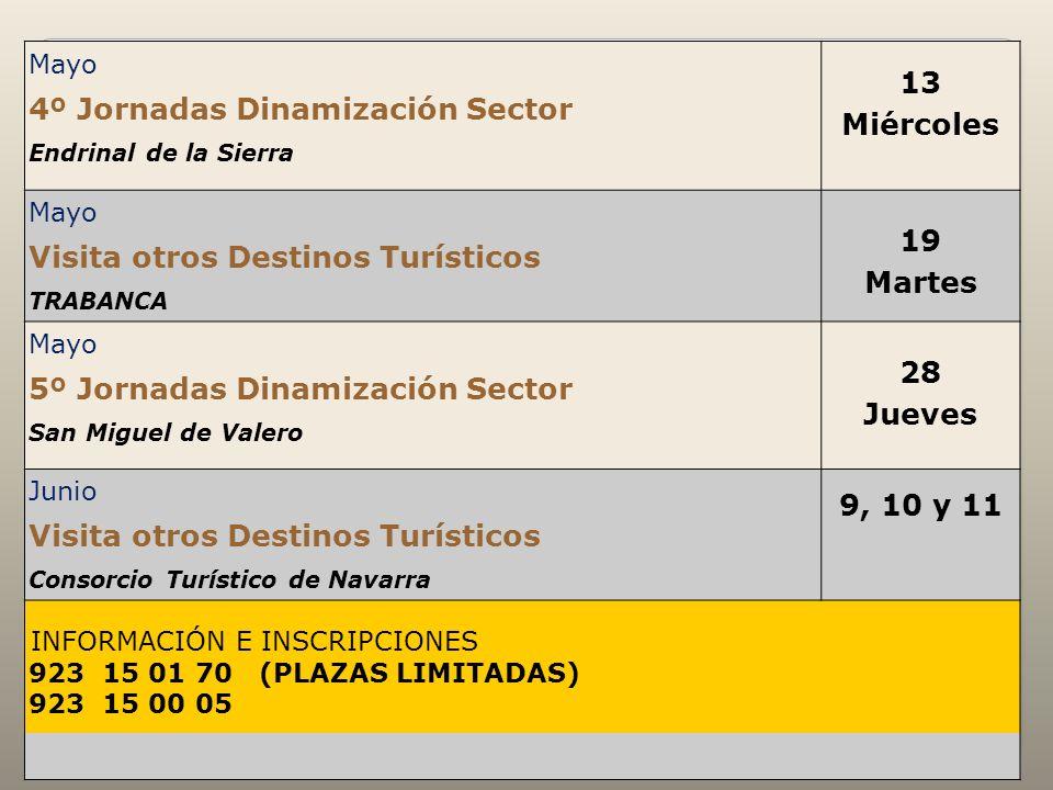 4º Jornadas Dinamización Sector 13 Miércoles