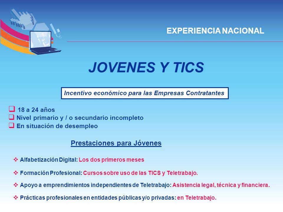 JOVENES Y TICS EXPERIENCIA NACIONAL 18 a 24 años