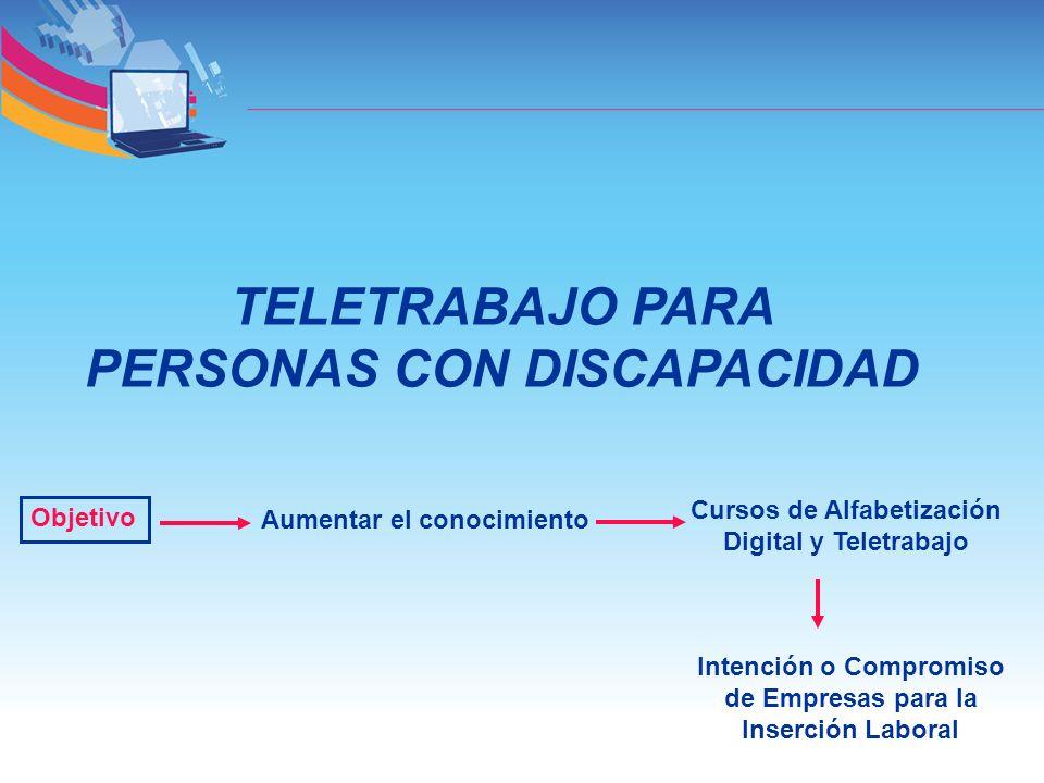 TELETRABAJO PARA PERSONAS CON DISCAPACIDAD