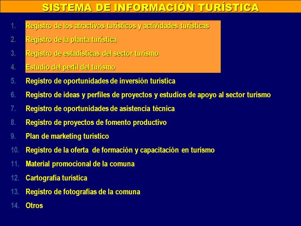 SISTEMA DE INFORMACIÓN TURÍSTICA
