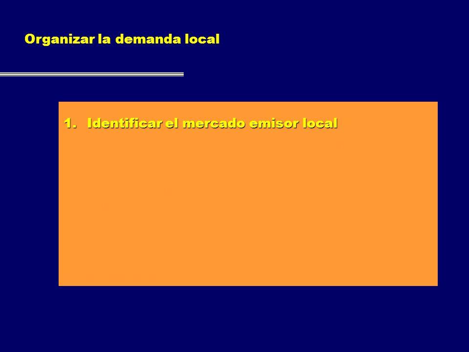 Organizar la demanda local