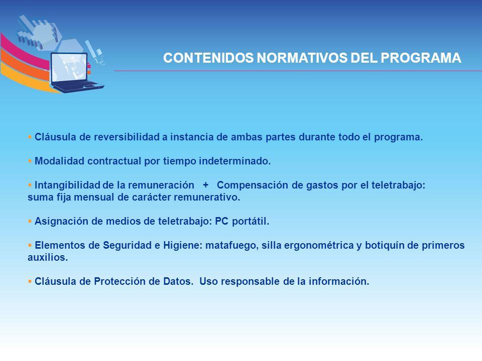 CONTENIDOS NORMATIVOS DEL PROGRAMA