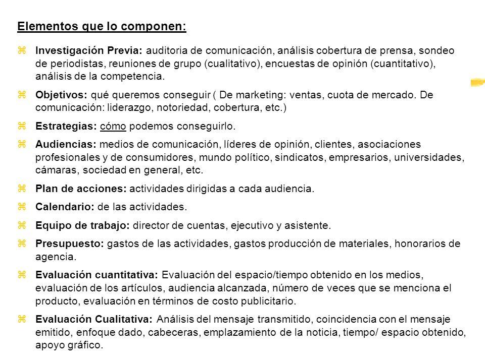Elementos que lo componen:
