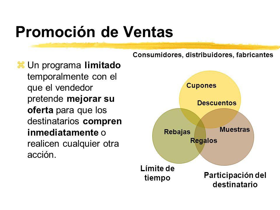 Promoción de Ventas Consumidores, distribuidores, fabricantes.