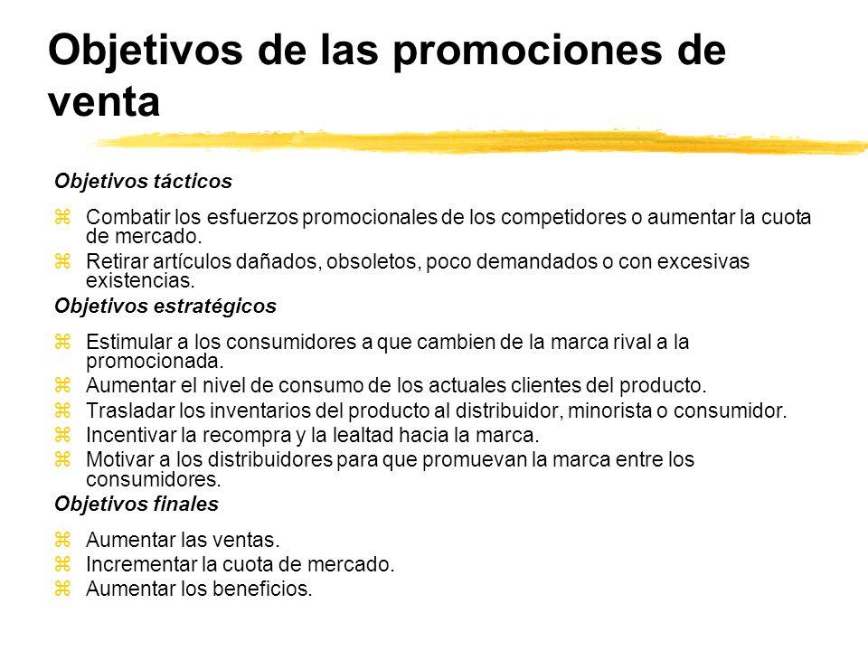 Objetivos de las promociones de venta
