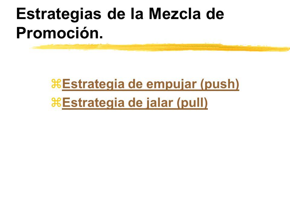 Estrategias de la Mezcla de Promoción.