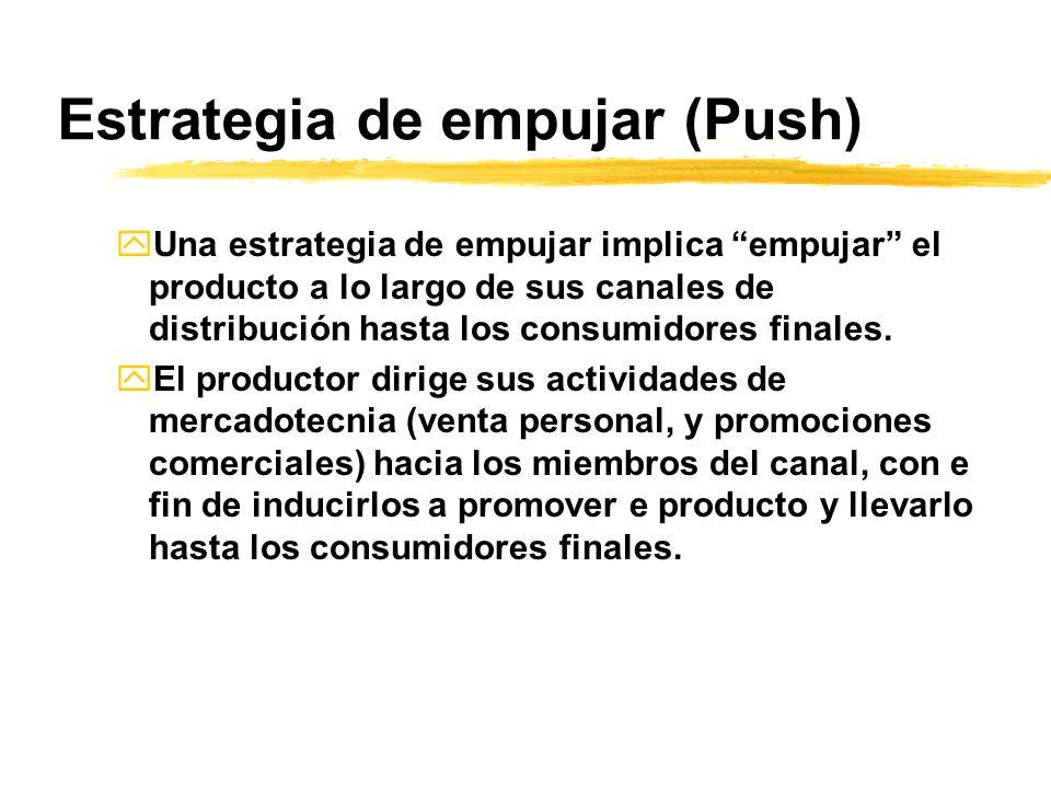 Estrategia de empujar (Push)