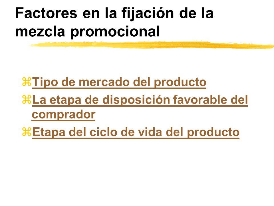 Factores en la fijación de la mezcla promocional