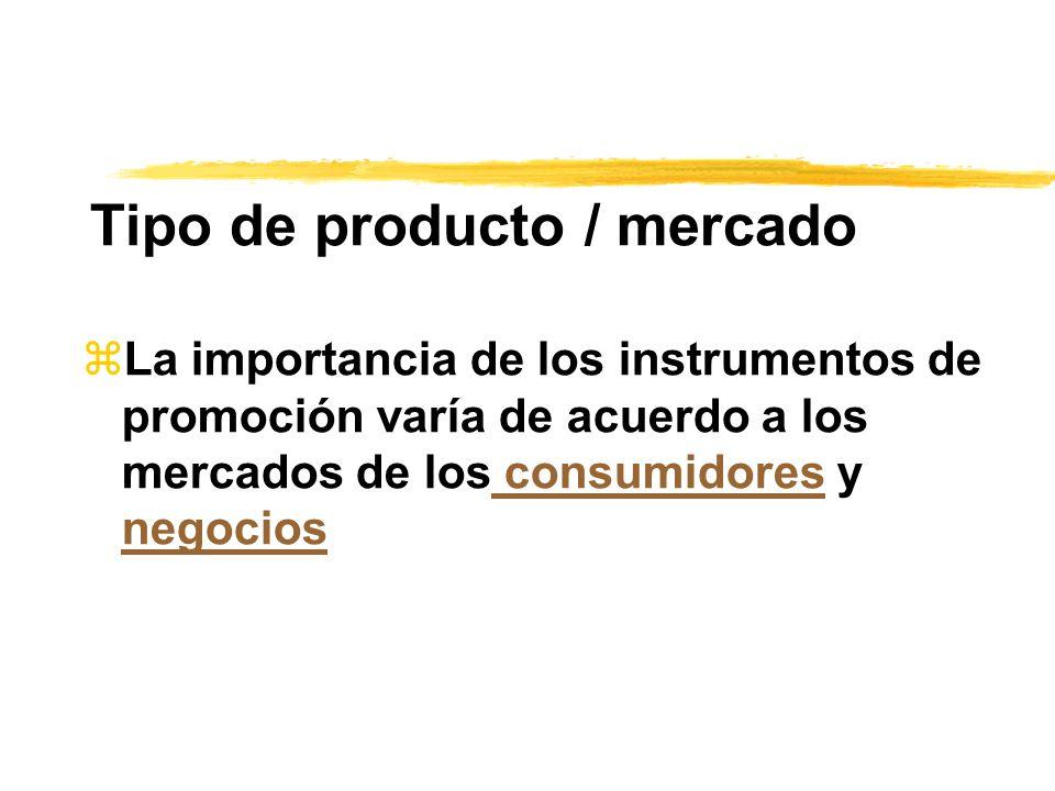 Tipo de producto / mercado