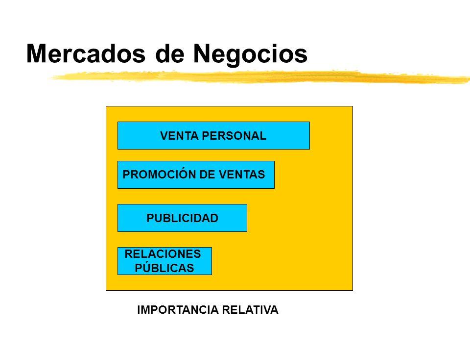 Mercados de Negocios VENTA PERSONAL PROMOCIÓN DE VENTAS PUBLICIDAD