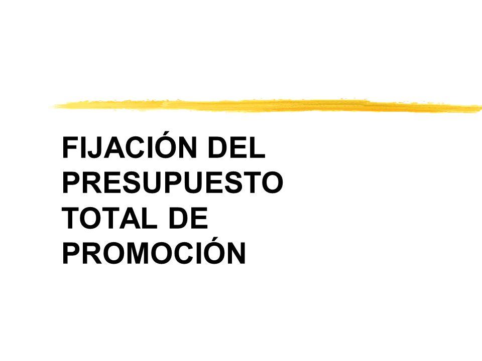 FIJACIÓN DEL PRESUPUESTO TOTAL DE PROMOCIÓN