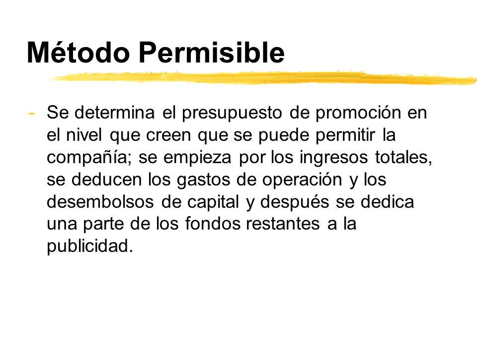 Método Permisible