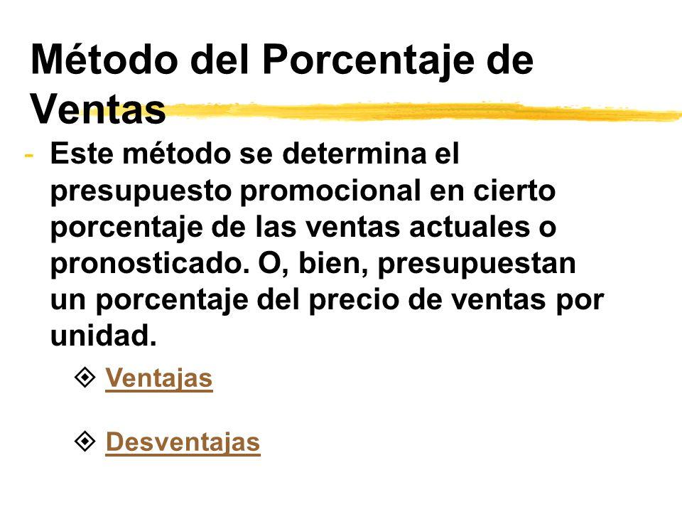 Método del Porcentaje de Ventas
