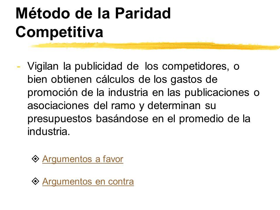 Método de la Paridad Competitiva