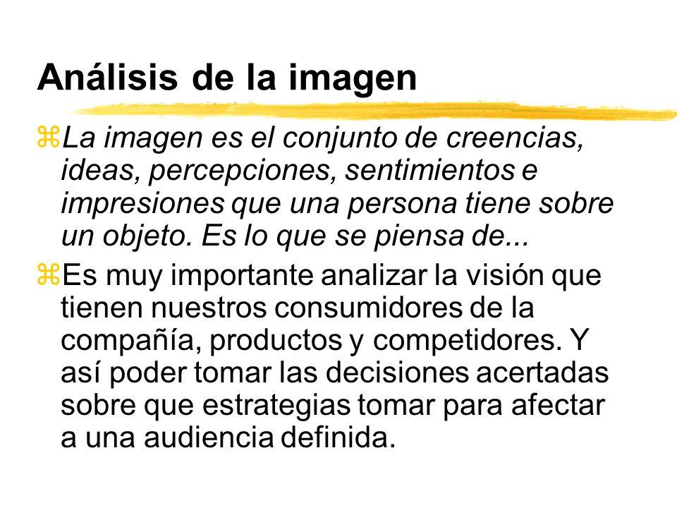 Análisis de la imagen